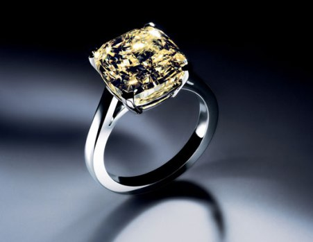 Yellow Diamond Rings And How To Buy Them